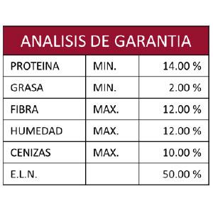 engorda_ganado_analisis