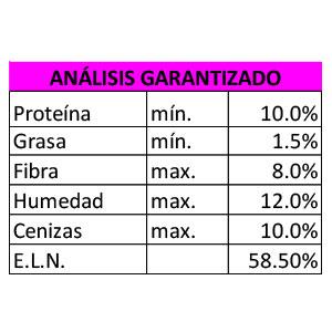 gallo_mantenimiento_analisis
